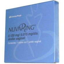 Anillo anticonceptivo vaginal